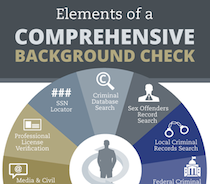 background-check-infographic-sm