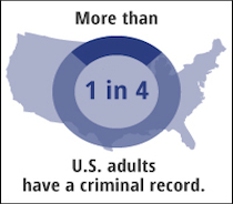 applicants with criminal record