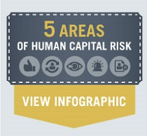 5-areas-of-human-capital-risk-tn
