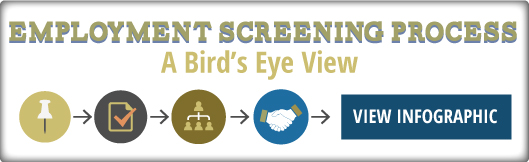background screening process