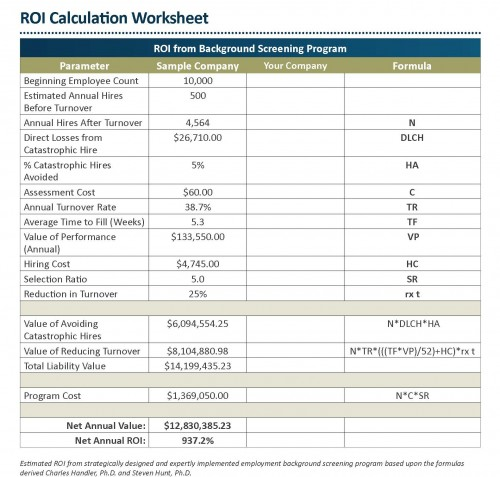 background screening roi calculator